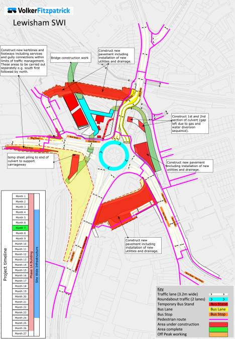 Lewisham Gateway month 7 plan as at January 2014